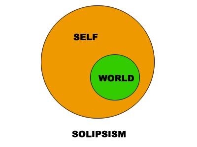 Solipsism
