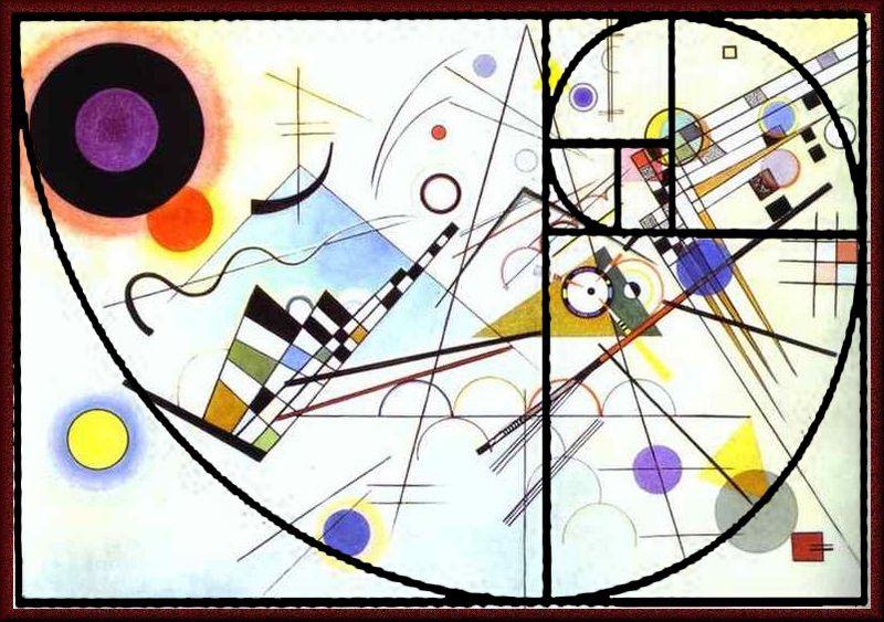 Kandinsky overlay